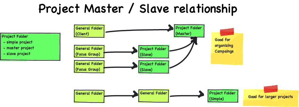 technology-slave or master essay Solomon northup's relationship with his slave master essay more about slave masters – some good, some bad essay machine essay essay hybrid technology and.